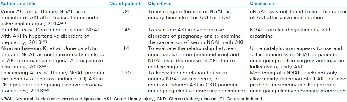 Table 1: Summary of studies demonstrating the utility of NGAL in point-of-care testing for AKI