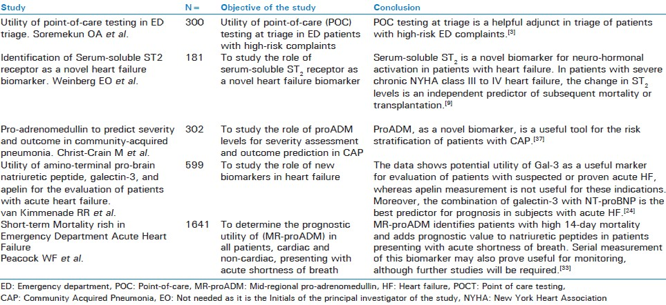 Table 1: Summary of studies on evaluating biomarkers ST<sub>2</sub>, Galectin-3, and Adrenomedullin in POCT