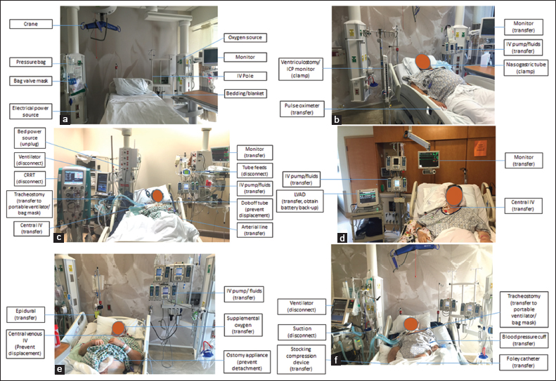 transport of critically ill patients powerpoint