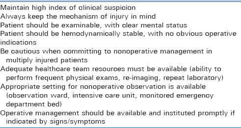 Table 1: Synopsis of general principles of nonoperative management