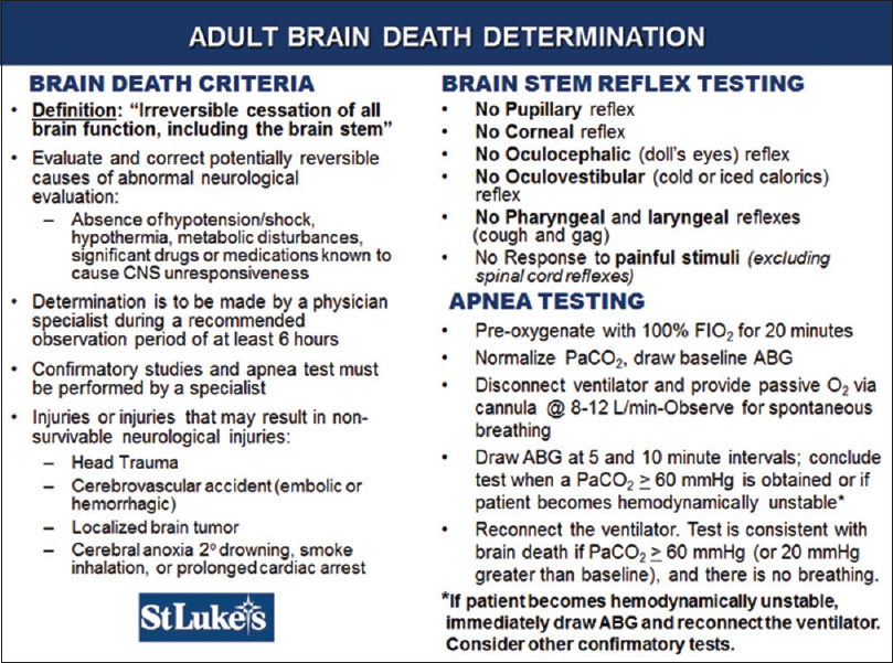 brain death determination The uniform determination of death act in the united states attempts to standardize criteria today, both the legal and medical communities in the us use brain death as a legal definition of death, allowing a person to be declared legally dead even if life support equipment keeps the body's metabolic processes working.